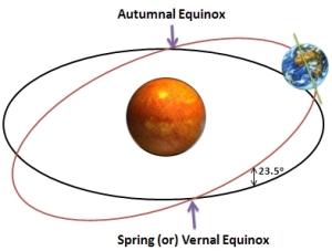 Spring-Equinox[1]